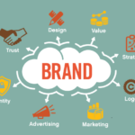 Why a Brand Audit?