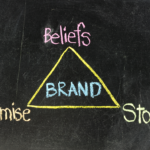 Brand Promise: What & Why